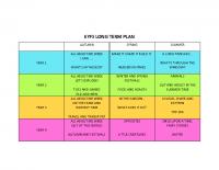 EYFS LONG TERM PLAN[3]