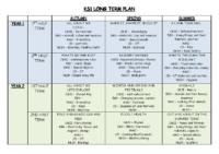 KS1 long term plan new info[3]